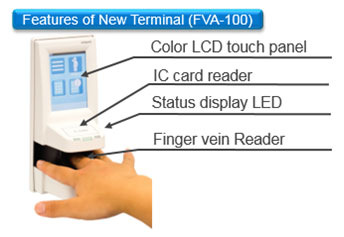 finger vein scanner