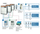 Applications, Energy Saving Solutions